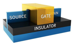 Aufbau des ersten 10-nm FinFETs von Samsung