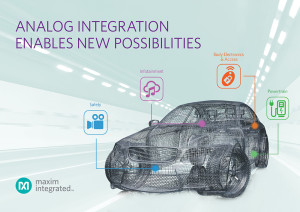 Maxim Integrated Collaborates with NVIDIA® on DRIVE™ CX and PX Platforms for Automotive Infotainment and Piloted Driving Solutions