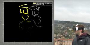 Positionserfassung eines Kopfes per GPS