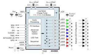 Pilote de LED avec séquenceurs intégrés