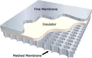 Nouvelle membrane composite souple pour haut-parleurs électrostatiques sans cadre