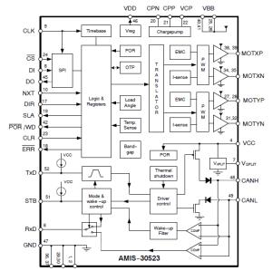 Superbe circuit de commande de moteur pas et pas : AMIS-30523