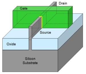Transistor en 3D