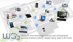 WiGig ou le WiFi Gigabit c'est pour demain