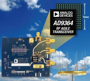 Plates-formes à radio logicielle (SDR)