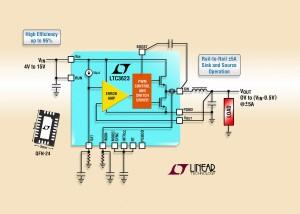 Tension de sortie jusqu'à 0 V avec ce régulateur abaisseur, synchrone, monolithique, 15V, ±5A,