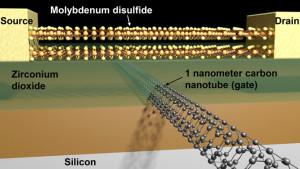 Record nanométrique : un transistor de 1nm