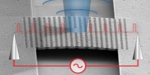 Snelle ultrazuinige nano-LED