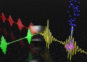 Bewegingen van een elektron filmen