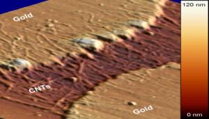 Elektrische verbindingen met nanobuisjes soms onbetrouwbaar