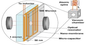 Nanoluidsprekers voor signaaldetectie en koeling