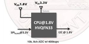 Eerste ARM Cortex-M0 microcontrollers met twee voedingsspanningen