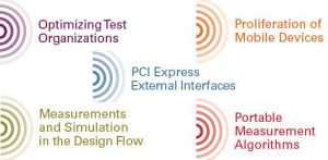 National Instruments publiceert Automated Test Outlook 2012
