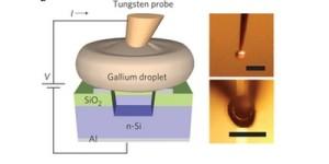 Silicium elektronenbuizen