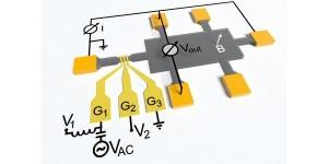 Primaire meetstandaard voor eenheid 'volt' op halfgeleiderbasis