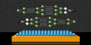 Gegevens opslaan in moleculen
