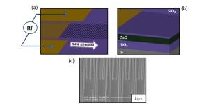 Wereldrecord 'nano-aardbevingen' in silicium