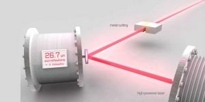 Laservermogen meten met een weegschaal