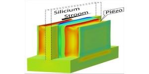 Hard knijpen in transistor vermindert lekstroom