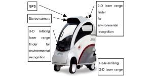 Elektrische transportrobot voor ouderen en gehandicapten