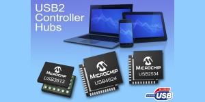 Eerste programmeerbare USB2 controller hubs