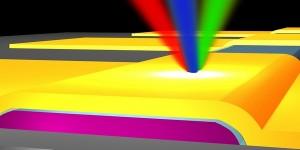 Nieuw soort golflengte-detector voor licht
