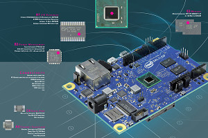 Gratis poster Intel Galileo board