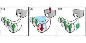 Correctie van kwantumfouten