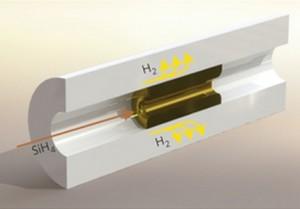 Silicium detector voor optische communicatie
