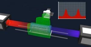 Nieuwe methode om elektrische velden te meten