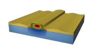 Interactie van licht en geluid in één chip