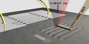 Licht transporteren met geluidsgolven