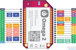 Omega2: Linux-computer met WLAN voor $ 5