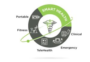 SoC voor IoT en wearables werkt 30 dagen op 300 mAh