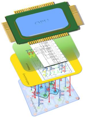 Een innovatief control-systeem maakt de weg vrij voor grootschalige quantumcomputers (afbeelding © TNO/Richard Versluis).