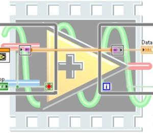 Channel Wire: een nieuwe draad voor LabVIEW