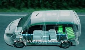Brazilië: Nissan introduceert auto met vaste-oxide brandstofcel en 600km actieradius