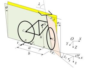 Zelfbalancerende fiets rijdt automatisch