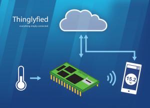 Sensoren in de cloud