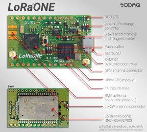 IoT-board met GPS