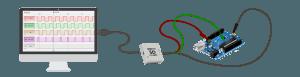 ScanaQuad Logic Analyzers en digital pattern generators