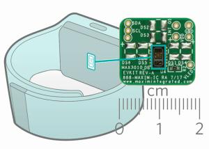 Geïntegreerde sensors voor puls-oximetrie en hartslagfrequentie voor draagbare fitnessmonitors