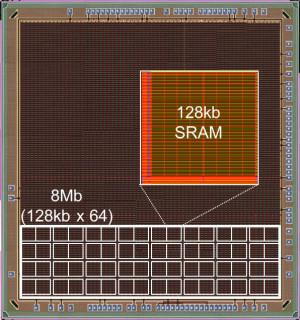 Record: laagste vermogen in embedded SRAM