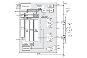 Controller voor 3-fasen BLDC-motoren