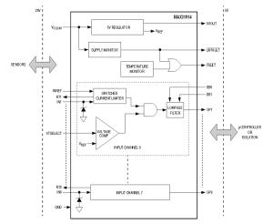 Energiezuinige 8-kanaals niveau-omzetter voor industriële sensors