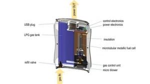 Brandstofcel-oplader voor smartphones