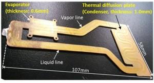 Dunste koelsysteem voor compacte elektronica