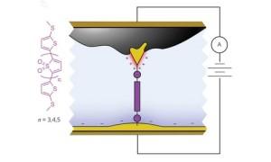 Record-prestaties voor één-molecule-diode