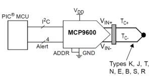 Geïntegreerde industriële thermokoppel naar graden Celsius converter