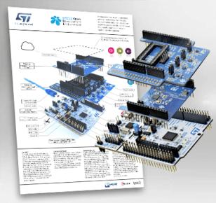 Poster STM32 - thumbnail